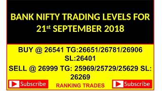 BANKNIFTY INTRADAY TRADING LEVELS OF 21 SEPTEMBER 2018