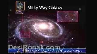 Allah hu Akbar's meaning in urdu