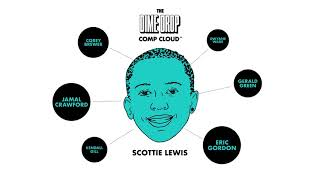 Examining The Spectacular Scottie Lewis - Player Analysis & Scouting Reel