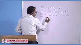Concept of Vectors and its Types - IIT JEE Main and Advanced Physics Video Lecture [RAO IIT ACADEMY]