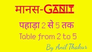 Counting Table From 2 to 5 in Hindi, Hindi Pahada