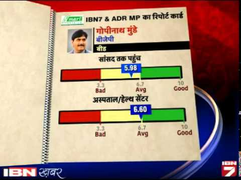 Xxx Mp4 REPORT CARD GOPINATH MUNDE KO MILE KITNE NUMBER 3gp Sex