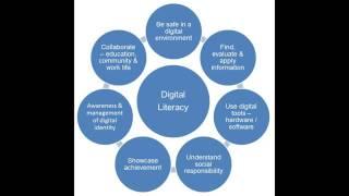 Digital Literacy   10 Tips Sederhana Dalam Menggunakan Facebook