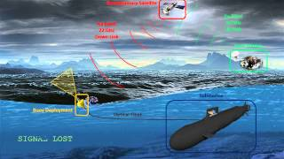 Our Submarine Officers on Red Alert ! Beamforming for Enhanced in Deep Ocean Satellite Communication