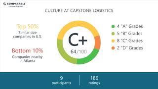 Capstone Logistics Employee Reviews - Q3 2018