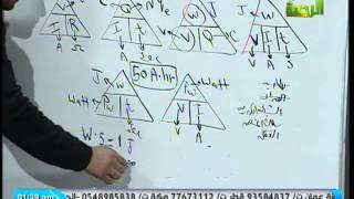 """الفيزياء """"  الباب التاسع """" 23-1-2013"""