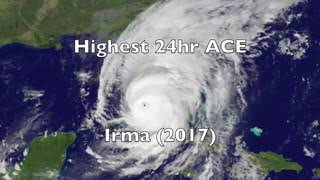 NOW To The Worst Atlantic Hurricane Ever   The Case for Irma