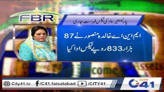 FBR releases details of parliamentarians