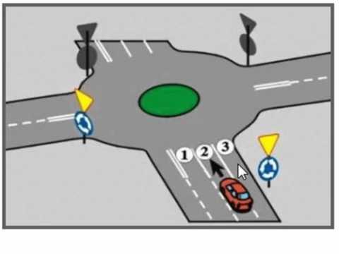 Zajmowanie właściwego pasa ruchu po skręcie w lewo lub w prawo