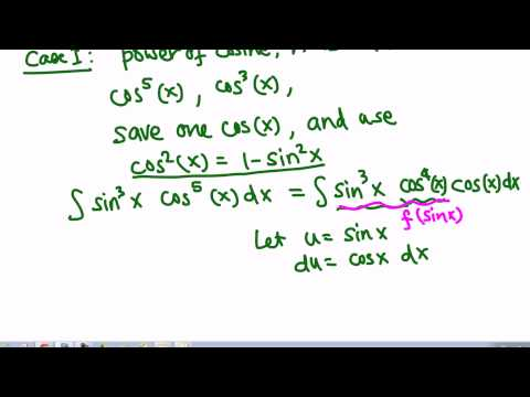Integration of a product of sin^m x  cos^n x