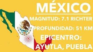 (NUEVOS VIDEOS) TERREMOTO EN MÉXICO DE 7.1 | 19 DE SEPTIEMBRE DE 2017 (COMPILACIÓN)
