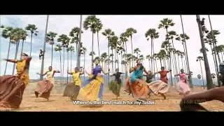 Vettai Video Songs Tamil HD:DivX Quality Thaiyath Thakka