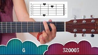 """""""Royals"""" - Lorde EASY Guitar Tutorial/Chords (No Capo!)"""