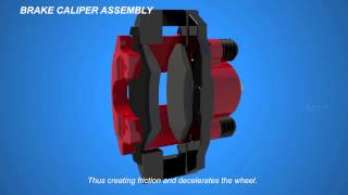 How Disc Brakes Works - Part 1