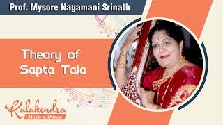 Carnatic Music Lessons  - Theory of Sapta Tala