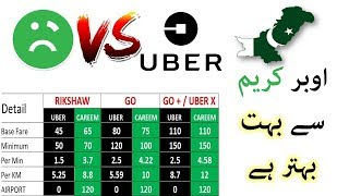 Uber is Better Than Careem Amazing Facts | Careem vs Uber Live Comparison