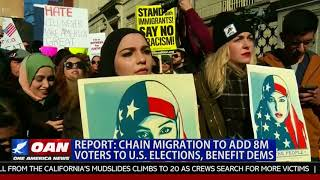 Chain Migration to Add 8M Voters to U.S. Elections, Benefit Dems