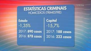 A Secretária de Segurança Pública divulgou os dados de criminalidade no Estado de São Paulo