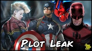 Avengers Infinity War ENTIRE Plot Leak & Breakdown