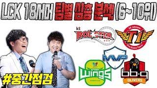 LCK 18서머 팀 별 중간 심층 분석! (6~10위) #KT #SKT1 #MVP #JinAir #BBQ
