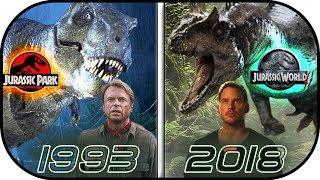 EVOLUTION of Jurassic Park MOVIES (1993-2018) History of jurassic world 2 fallen kingdom