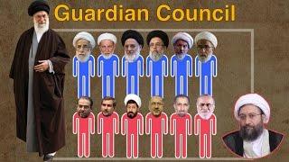 Iran's Vicious Circle of Power