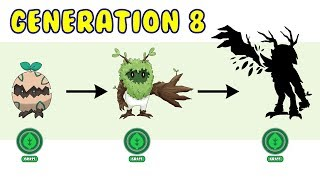 New Gen 8 Starter Grass Type Evolution | Pokemon Gen 8 Fanart #13