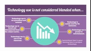 Blended Learning vs Technology Integration