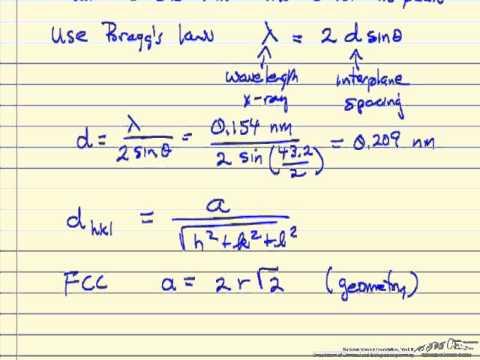 XRD Peak Analysis
