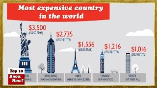 Top 10 Most Expensive country List  in the world (Top 10 Know How )