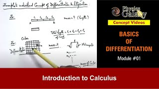 1. Class 11 Online Physics Lecture | Basics of Differentiation | Introduction to Calculus