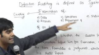 CA Harshad Jaju IPCC,Audit Demo