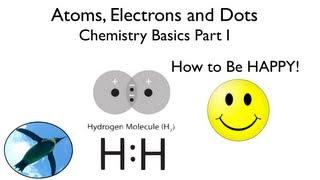 Basic Chemistry Concepts Part I