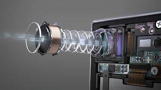 Xperia XZ Premium – the all-new Motion Eye™ camera