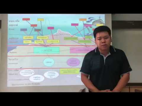 Xxx Mp4 GM PNRN สาขาวิชาการจัดการทั่วไป 3gp Sex
