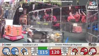 Semifinal 3 - 2017 Greater Pittsburgh Regional