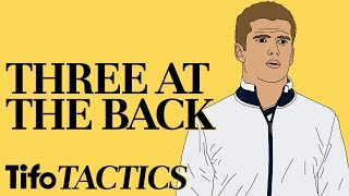 Tactics Explained | Three At The Back