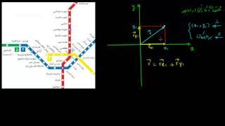 حرکت در دو بعد ۱ - معرفی بردار مکان در دو بعد
