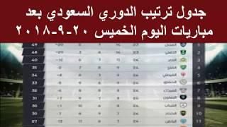 جدول ترتيب الدوري السعودي بعد مباريات اليوم الخميس 20 / 9 / 2018