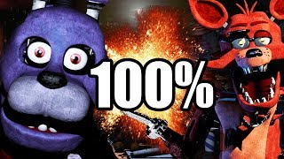 """CUSTOM NIGHT IS FINISHED... 100% COMPLETE! 
