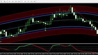 EUR/USD AUD/USD trade Best Forex Trading System 24 MAY 2017 Review -forex trading systems that work