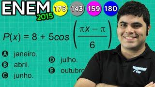 ENEM 2015 Matemática #45 - Função Trigonométrica Cosseno e Preço Sazonal