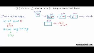 Data Structures: Linked List implementation of stacks