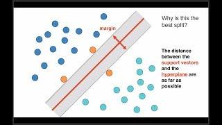 Support Vector Machines: A Visual Explanation with Sample Python Code