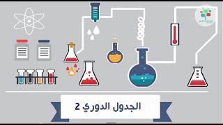 إزاي مندليف لم العناصر في جدول؟   إزاي الكيميا بدأت بثورة؟  علوم طبيعية