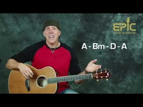 Xxx Mp4 Learn Whats Up 4 Non Blondes SUPER EASY Beginner Guitar Song Lesson With Chords Strum Patterns 3gp Sex