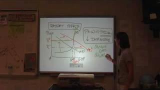 AP Macroeconomics Unit 3 - Part 4