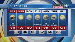 Saturday AM 2/25 Super Doppler 10 Forecast