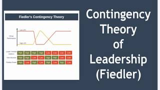 Contingency Theory of Leadership Explained