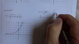 آموزش لگاریتم و تابع نمایی - حسابان (سال یازدهم)